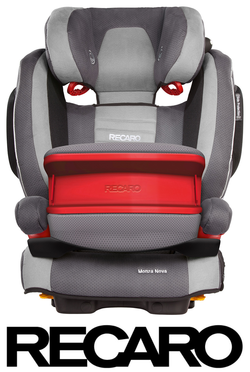 Recaro Replacement Cover for Monza Nova IS in Shadow