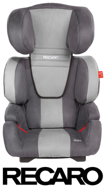 Recaro Replacement Cover for Recaro Milano in Shadow
