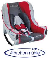 Ersatzbezug für Storchenmühle Maximum SP Design Dynamic Red