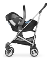 Cybex Aton 4 as a travel system