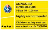 Good ressult at TCS Test 06/2016: Concord Reverso.Plus