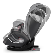 Cybex Pallas M-Fix reclining position
