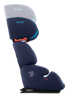 Recaro Milano Seatfix height adjustable headrest