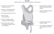 Concord Baby Carrier Wallabee in Sweet Curry - 2in 1 useable front or back